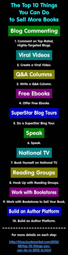 Top-10-Book-Marketing-Tips