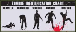zombie-id